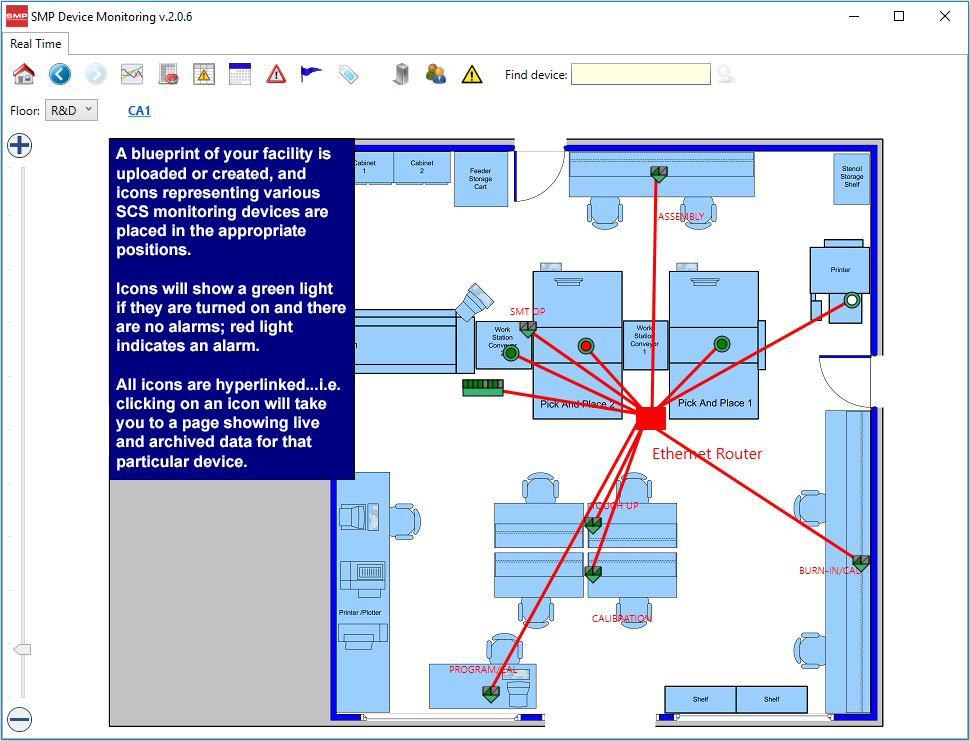 Desco Asia - SMP: Static Management Program